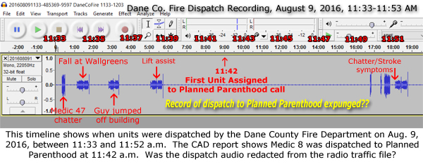 Dispatch Timeline